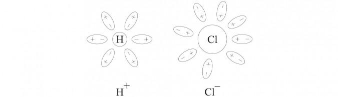 Dysocjacja elektrolityczna kwasów.