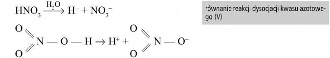 Równanie reakcji dysocjacji kwasu azotowego (V).