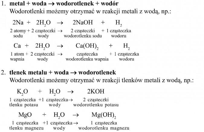 Metal, woda, wodorotlenek, wodór. Tlenek metalu, woda, wodorotlenek. Wodorotlenki możemy otrzymać w reakcji metali z wodą. Wodorotlenki możemy otrzymać w reakcji tlenków metali z wodą. 2 atomy sodu, 2 cząsteczki wody, 2 cząsteczki wodorotlenku sodu, 1 cząsteczka wodoru. 1 atom wapnia, 2 cząsteczki wody, cząsteczka wodorotlenku wapnia, 1 cząsteczka wodoru. 1 cząsteczka tlenku potasu, 1 cząsteczka wody, 2 cząsteczki wodorotlenku potasu. 1 cząsteczka tlenku magnezu, 1 cząsteczka wody, 1 cząsteczka wodorotlenku magnezu.